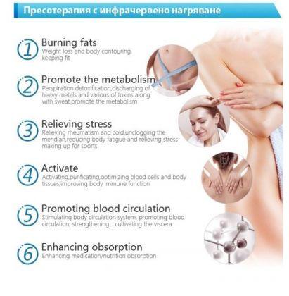Лимфопреса с инфрачервена топлинна терапия за цяло тяло